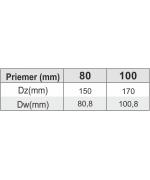 Rozeta ø100 mm oceľ - B