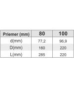 Strieška ø100 mm oceľ