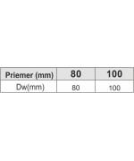Objímka ø100 mm oceľ